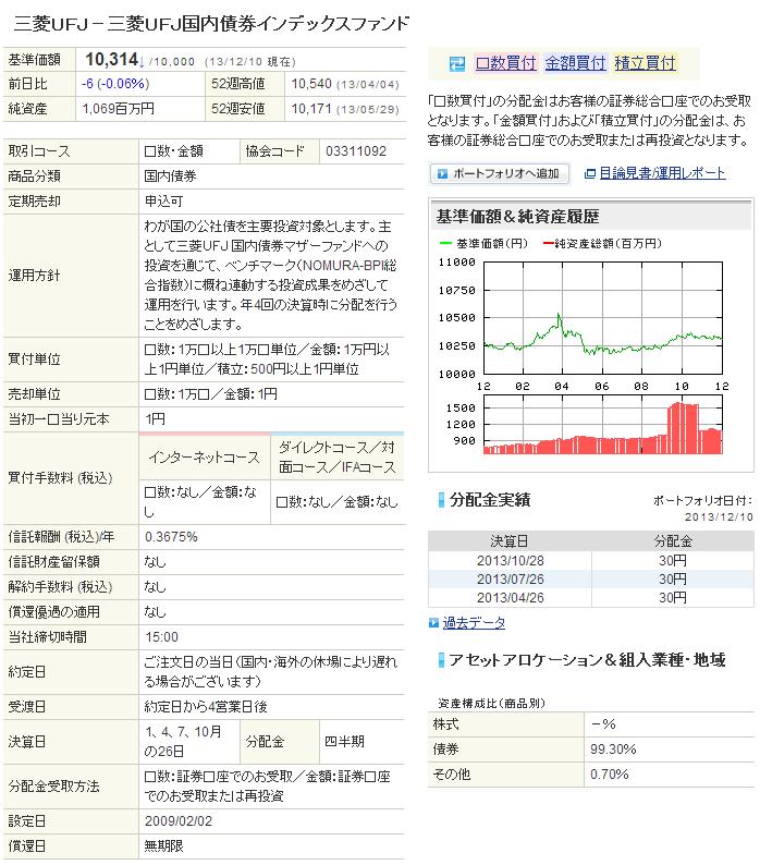 SBI証券の三菱UFJ国内債券インデックスファンドの詳細