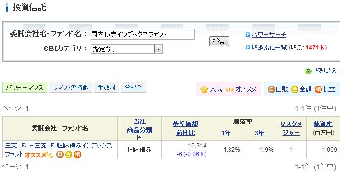 SBI証券の三菱UFJ国内債券の検索結果画面