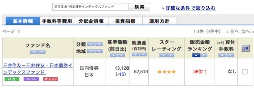 SBI証券の三井住友・日本債券インデックスファンドの検索結果画面