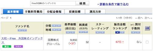 SBI証券のiFree外国株式インデックスの検索結果画面