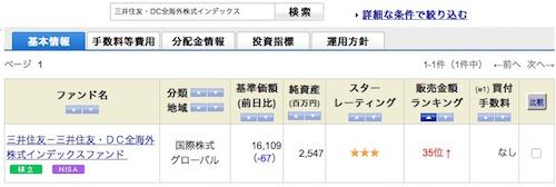 SBI証券の三井住友・DC全海外株式インデックスファンドの検索結果画面