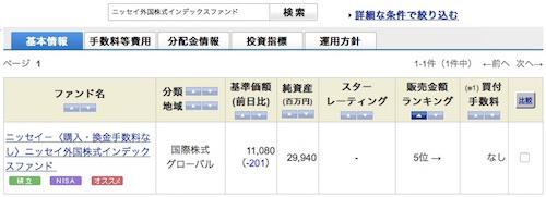SBI証券のニッセイ外国株式インデックスファンドの検索結果画面