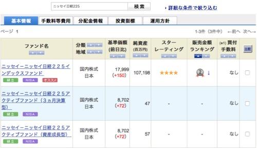SBI証券のニッセイ日経225インデックスファンドの検索結果画面
